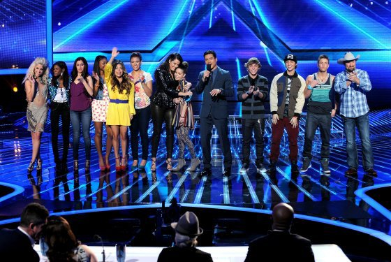 'The X Factor' Top 6 Go Unplugged, Judges Get Tough on CeCe Frey